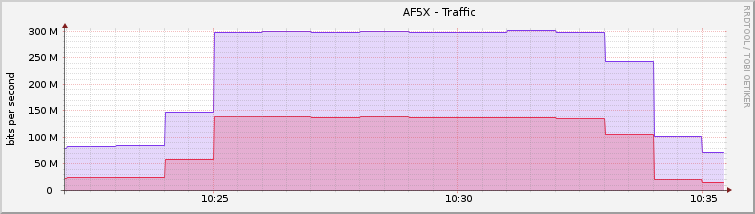 graph_traffic_full.png.6ef931dc6ccb0a329